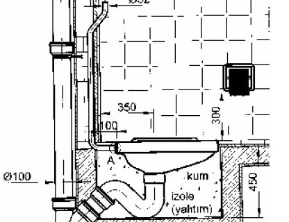 alaturka wc montajı