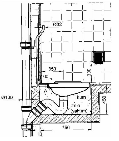 Alaturka Tuvalet Baglantısı Nasıl Yapılır ?