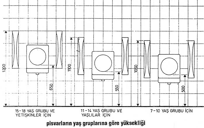 pisuarlarin-yukseklikolculeri1